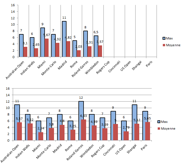 stats RYSC