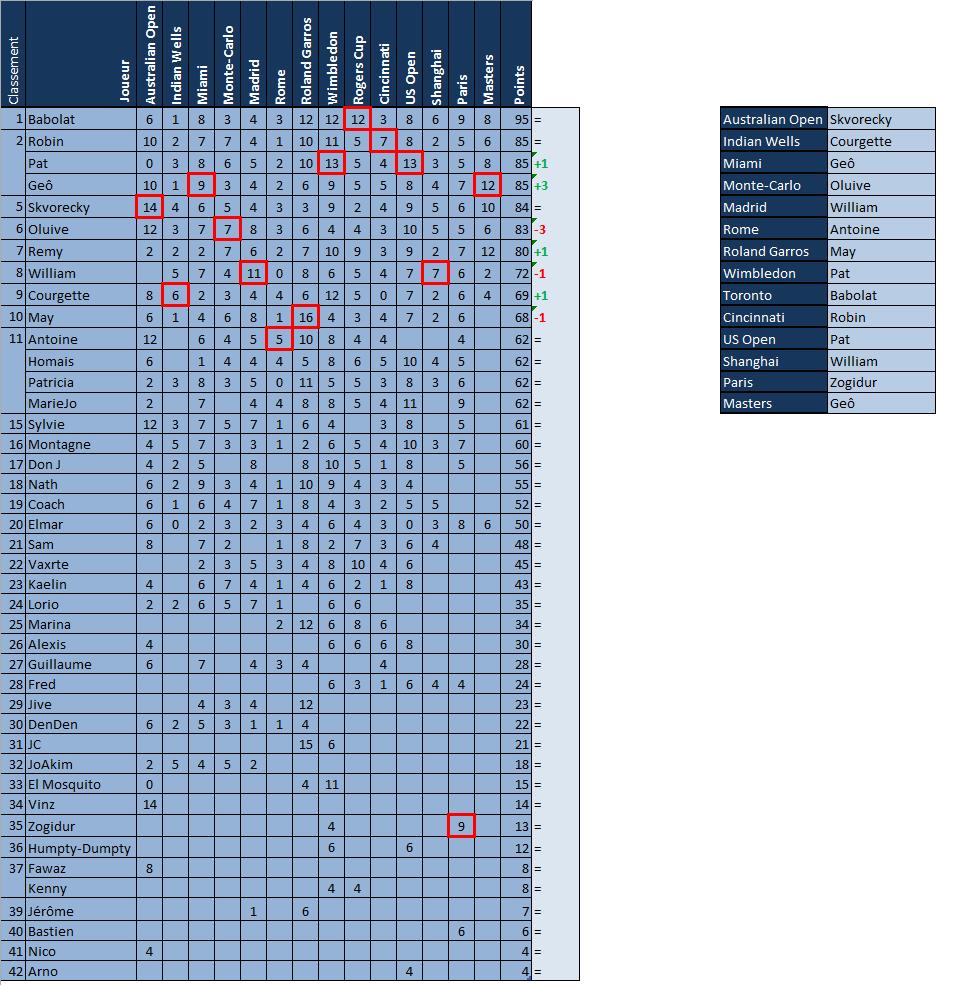 gen_final_2014_2