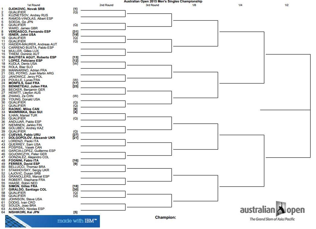 AO_2015-up-draw