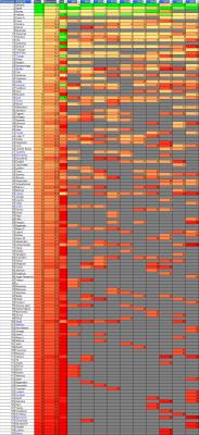 TRWC 2010-19 Meilleurs Classements Moyens 135